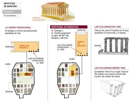 Barcino-templo
