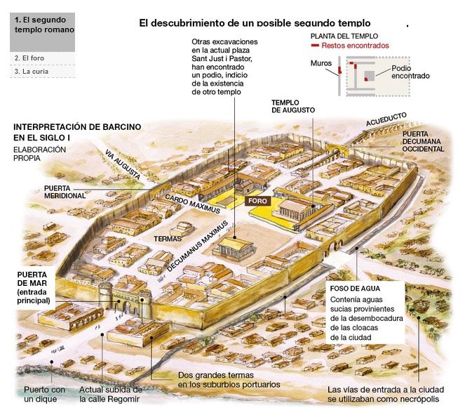 La colonia del Mons Taber