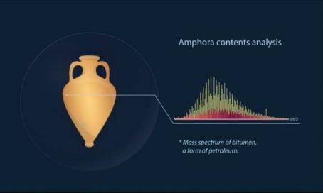 analisis_anfora